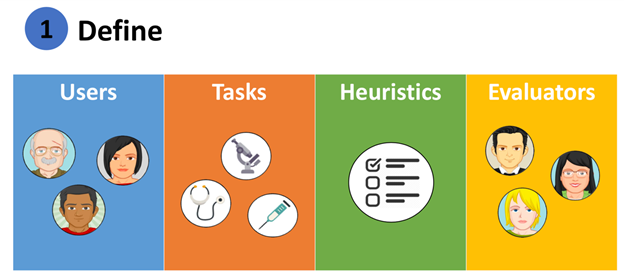 Step 1: Define Users Tasks Heuristics Evaluators